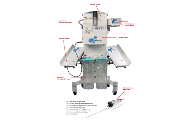 POWER ASSISTED LIPOSUCTION - PAL